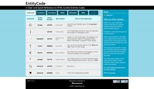 EntityCode